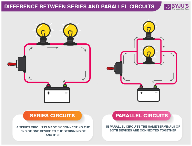 parallel circuit definition series and parallel circuits article