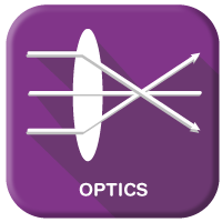 Branches Of Physics Optics