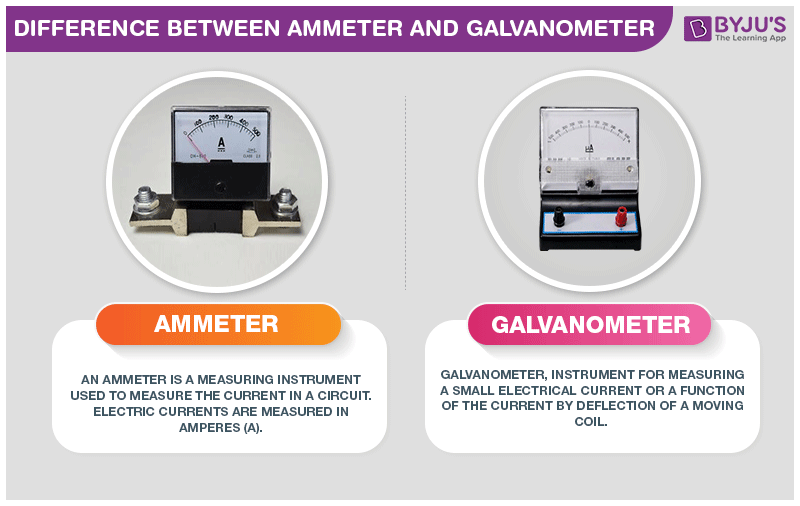 Difference Between Ammeter and Galvanometer