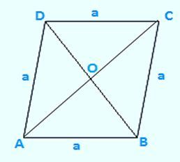 Find the area of a rhombus whose