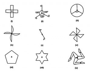 RD Sharma Class 7 Solutions Maths Chapter 18 Symmetry