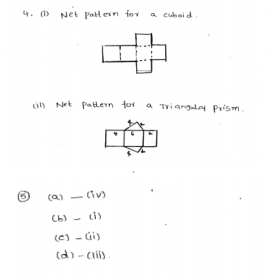 RD Sharma Class 8 Solutions Maths Chapter 19 Visualising