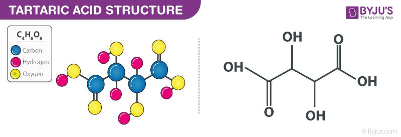 Tartaric Acid structure