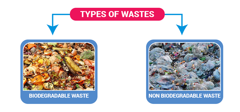images of non biodegradable waste