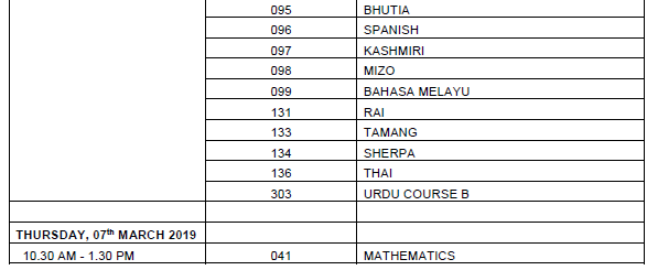 CBSE 10th Class Date Sheet