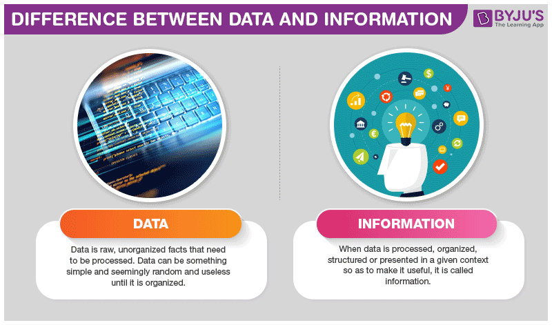 Difference Between Data and Information