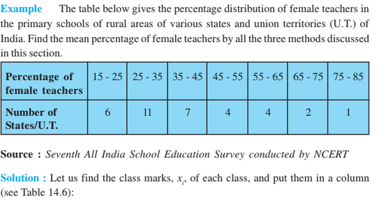 Statistics For Class 10