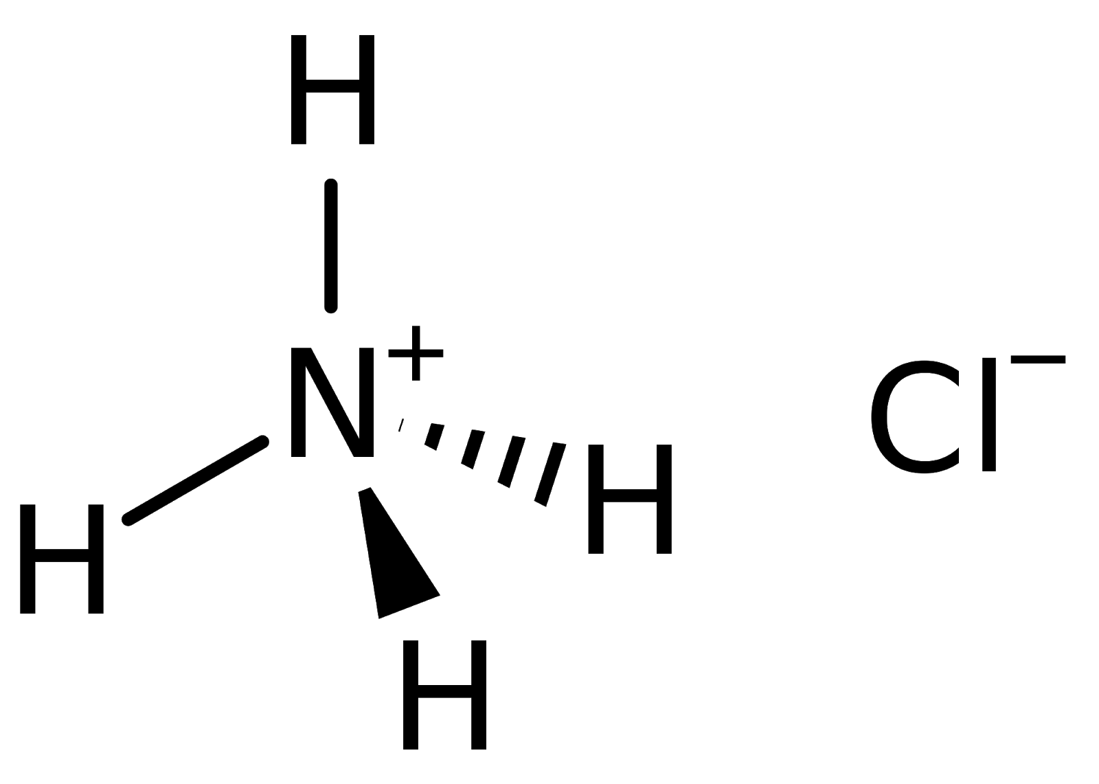 Structural Formula of Ammonium Chloride