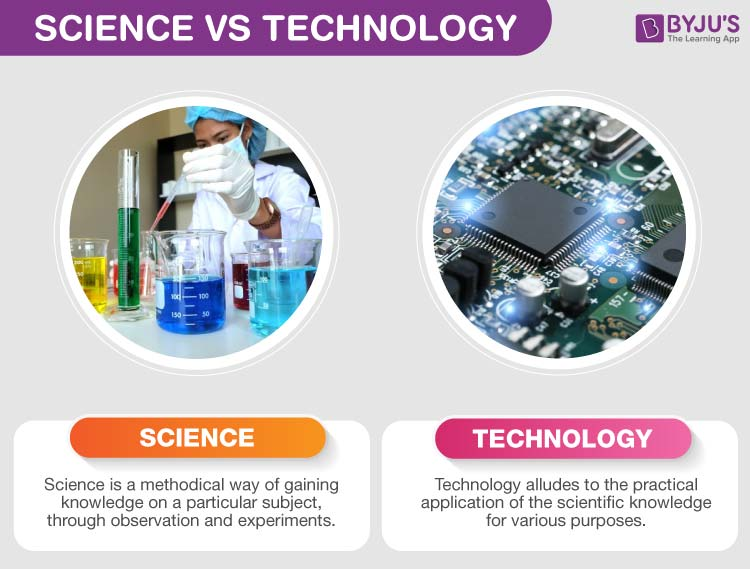 Difference Between Science and Technology