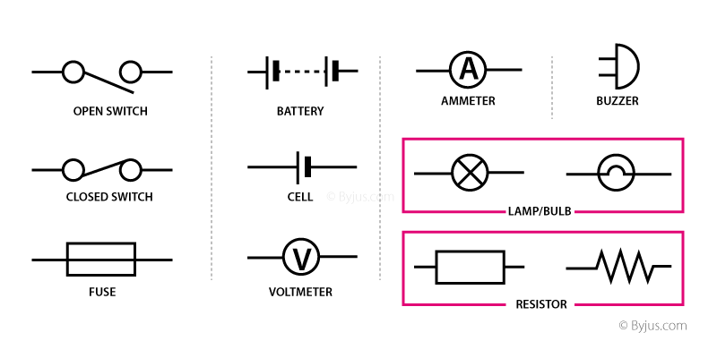 Astounding Electric Circuit Diagram For Kids Symbol Diagrams Of An Open And Wiring Cloud Usnesfoxcilixyz