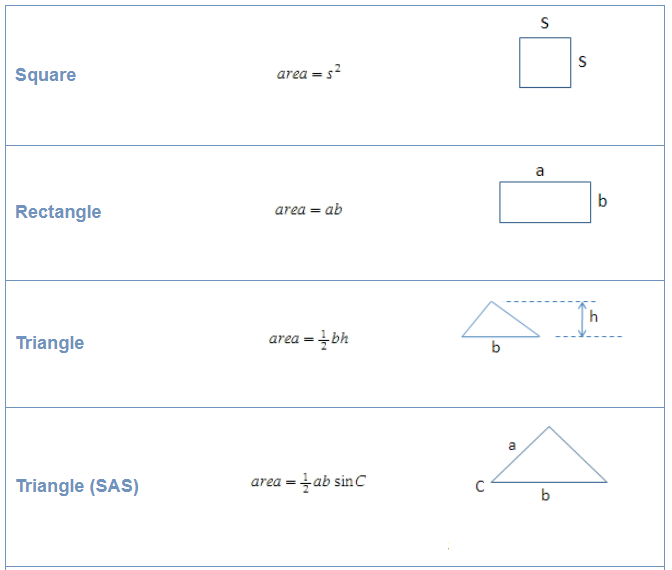 AP Board Class 9 Maths Chapter 11 Areas