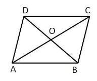 AP Board Class 9 Maths Chapter 11 Areas