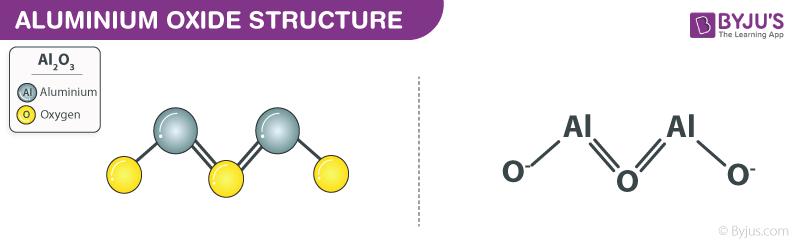 Aluminum oxide - Al2O3