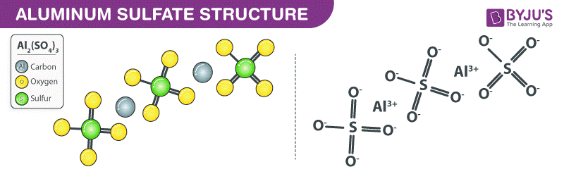 Aluminum sulfate structure