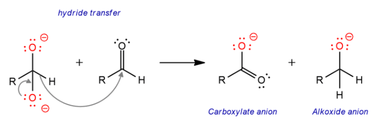 Cannizzaro Reaction Mechanism Step 2