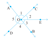 Class 7 Maths Lines and Angles Chapter 5 Notes