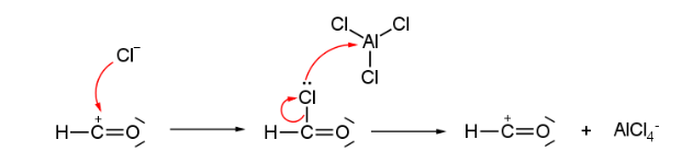 Gattermann-Koch Reaction Mechanism