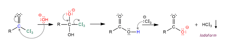 Haloform Reaction Mechanism