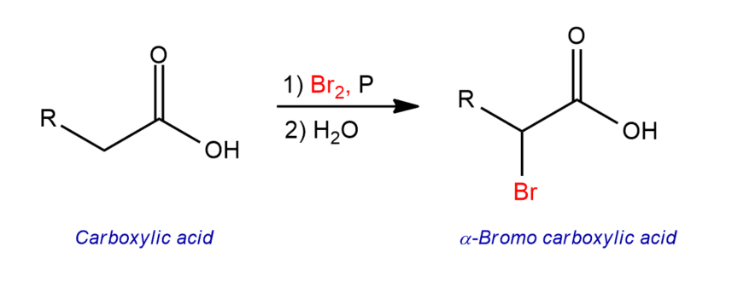 Hell Volhard Zelinsky Reaction Mechanism