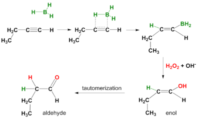 Hydroboration Oxidation Alkyne Mechanism