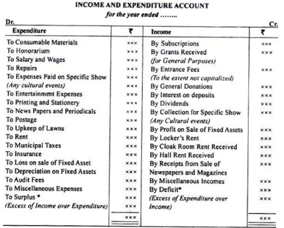 Income and Expenditure Account format