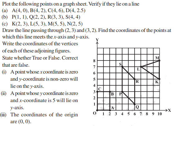 Introduction to Graphs Class 8 Notes Chapter 15