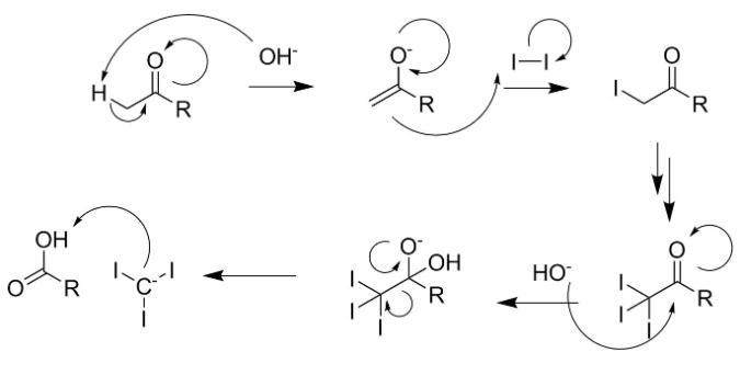 Iodoform Test Mechanism