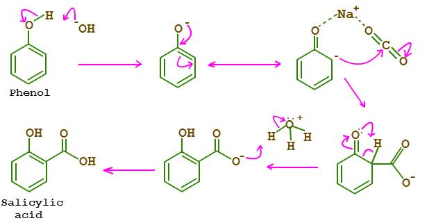 Kolbe Reaction Mechanism
