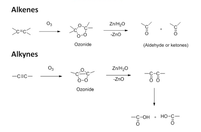 Ozonolysis of Alkenes and Alkynes