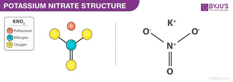 Potassium Nitrate - KNO3