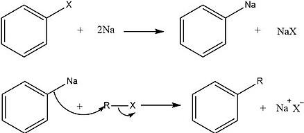 Wurtz Fittig Reaction Mechanism 1