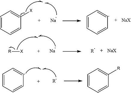 Wurtz Fittig Reaction Mechanism 2