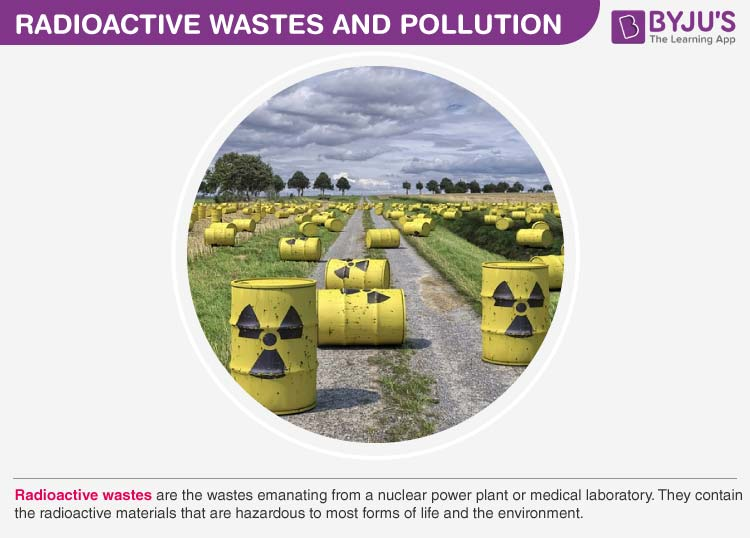 Radioactive Wastes and Pollution