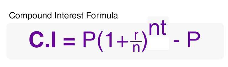 Compound Interest Formula With Solved Example Question