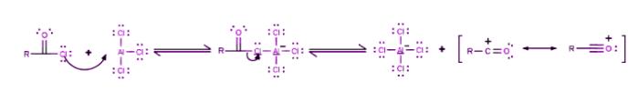 Friedel-Crafts Acylation Mechanism Step 1