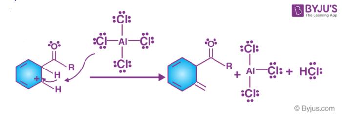 Friedel-Crafts Acylation Mechanism Step 3
