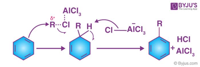 Friedel-Crafts Alkylation Reaction Mechanism