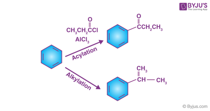Friedel-Crafts reactions of benzene