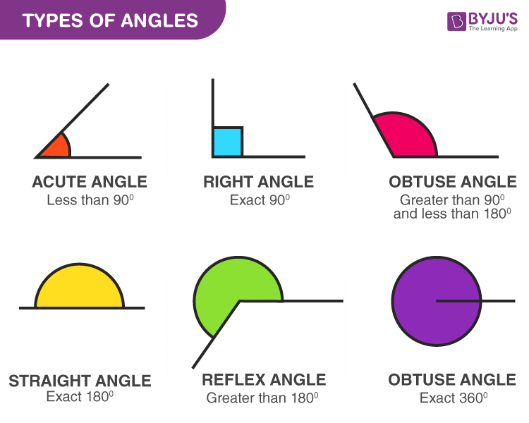 Lines And Angles Class 7