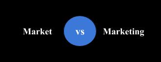 Market vs Marketing