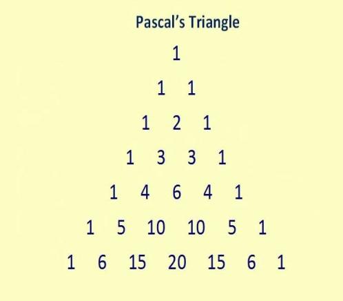 C:\Users\Krishna\Desktop\PASCAL TRIANGLE.jpg