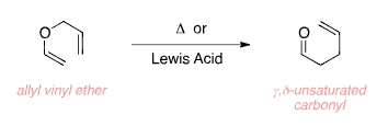 Claisen Rearrangement Reaction