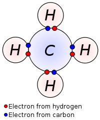 Covalent Bonding in CH4