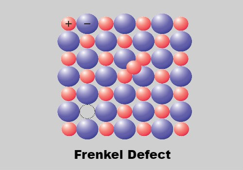 Frenkel Defect