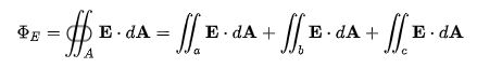 Gaussian Surface of Cylinder Equation