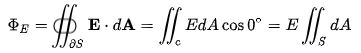 Gaussian surface of a sphere