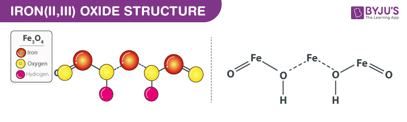Iron ii iii Oxide Structure Fe3o4