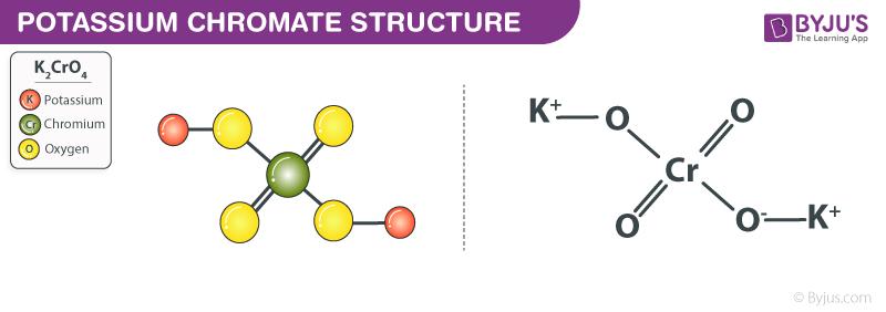 Potassium Chromate Structure