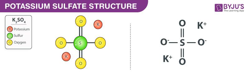 Structure of Potassium sulfate