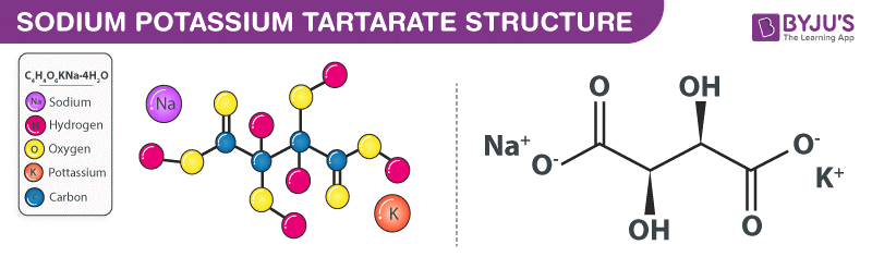 Structure of Sodium Potassium Tartrate